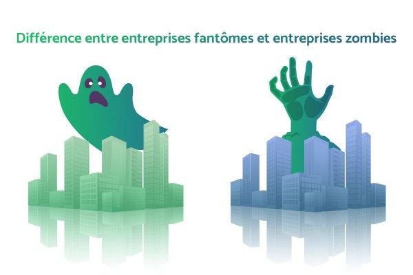 Entreprises zombies et entreprises fantômes : empêchez-les de drainer votre entreprise